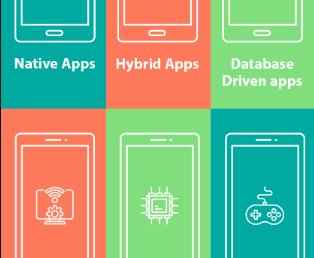 Chi phí làm app trên điện thoại di động theo nền tảng cập nhật năm 2020